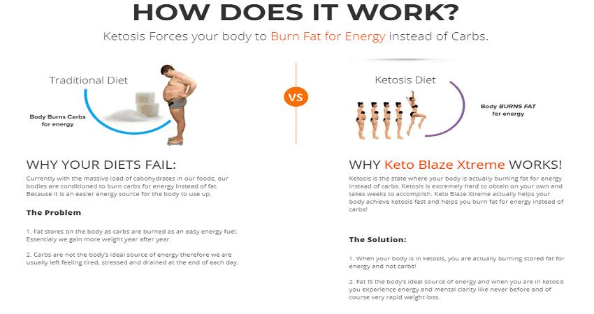 Keto-Blaze-Xtreme-3
