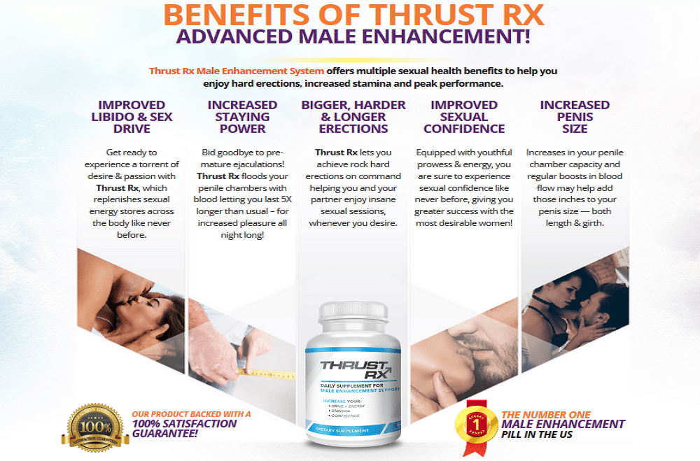 thrust-rx-benefits