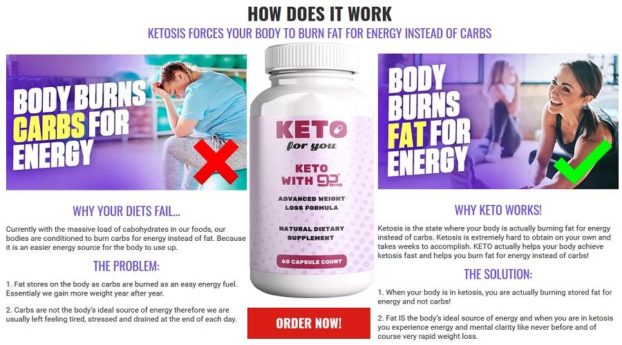 Keto-For-You-2