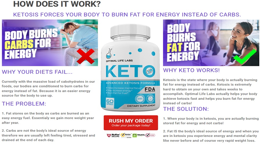 Optimal-Life-Labs-Keto-2